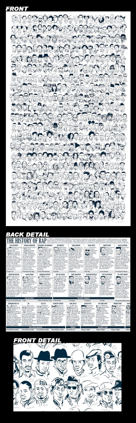 History Of Rap Print V2